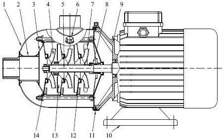 chl型轻型卧式多级管道泵结构图